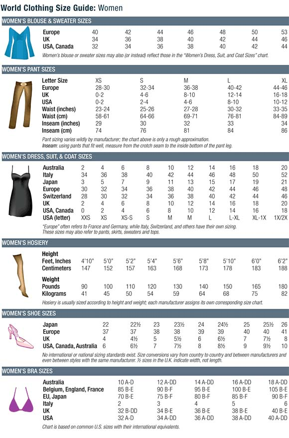 Women's Clothing Guide